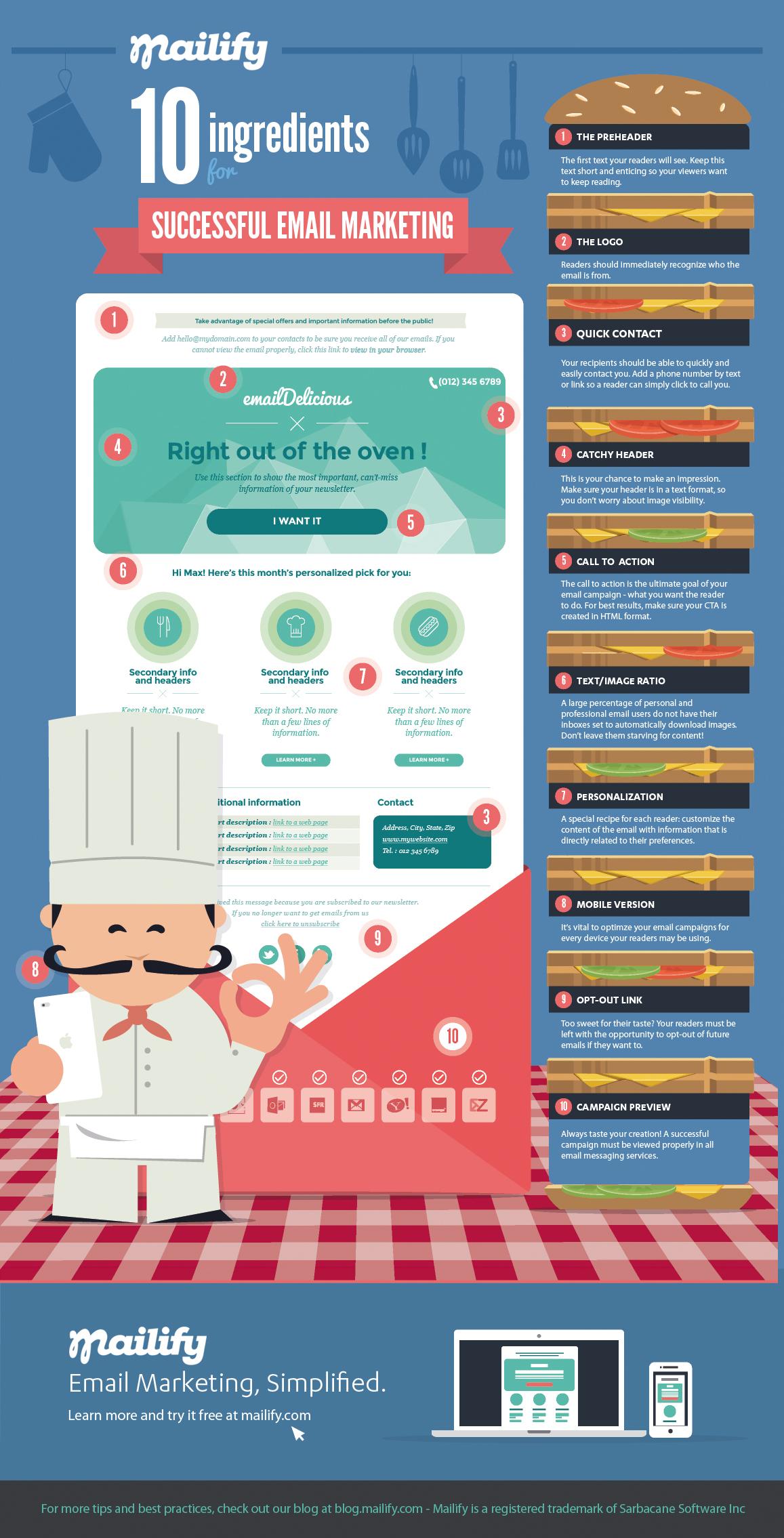 visuel infographie emailing